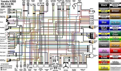 free download ebooks Yamaha Xj550 Wiring Diagram