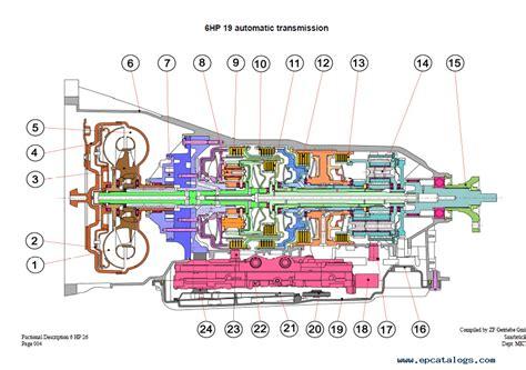 free download ebooks Zf5hp19 Wiring Diagram