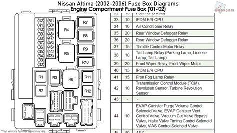 02 Nissan Altima Fuse Box Diagram (ePUB/PDF) on