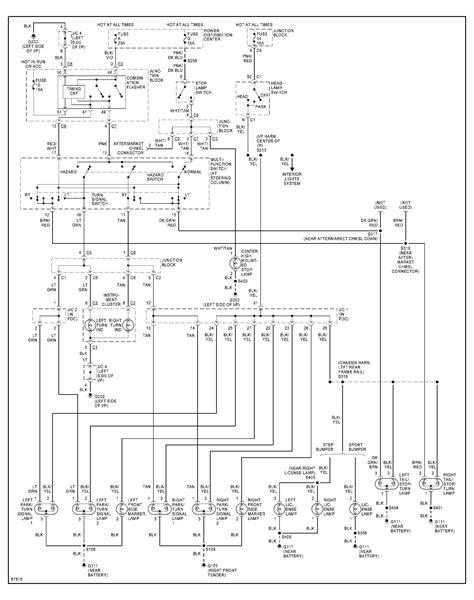 04 Ram 1500 Wiring Diagram (ePUB/PDF) Free