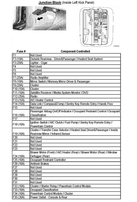 05 Durango Fuse Diagram Pdf Epub Ebook