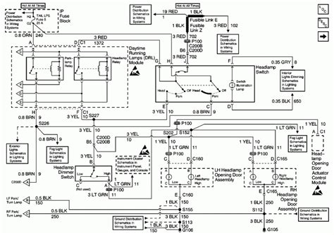 chevy k1500 wiring diagram 08 chevy silverado wiring diagram chevy silverado wiring diagram 2007 08 chevy silverado wiring diagram