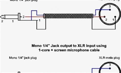 1 4 inch jack diagram wiring schematic