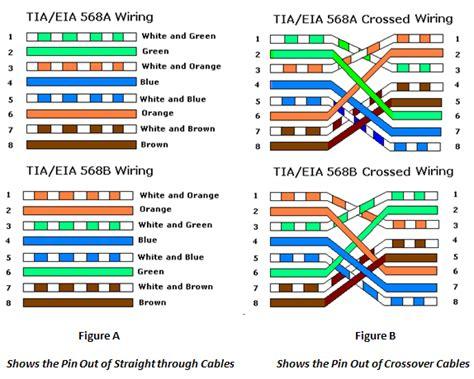 1000 base t wiring diagram