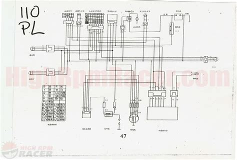 110 Panther Wiring Diagram For Ml (Free ePUB/PDF)