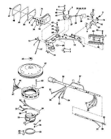 115793s 1977 Evinrude Wiring Diagram (ePUB/PDF)