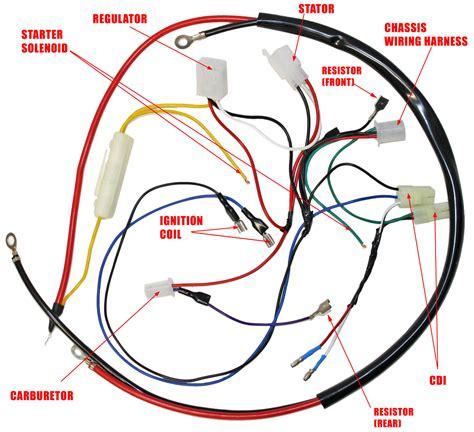 152qmi Gy6 Wiring Harness Diagram (Free ePUB/PDF) on