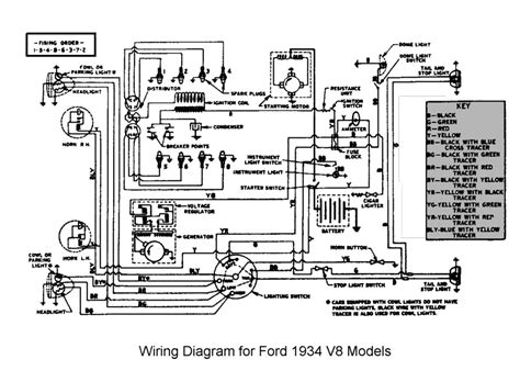 1934 ford truck wiring diagram