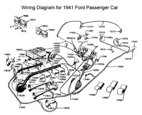 1941 Ford Coil Wiring Diagram (ePUB/PDF)