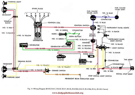 Marvelous 1948 Dodge Wiring Diagram Epub Pdf Wiring 101 Bdelwellnesstrialsorg