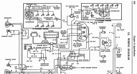 1956 Ford Fairlane Wiring Diagram (Free ePUB/PDF)  Ford Fairlane Wiring Schematic on