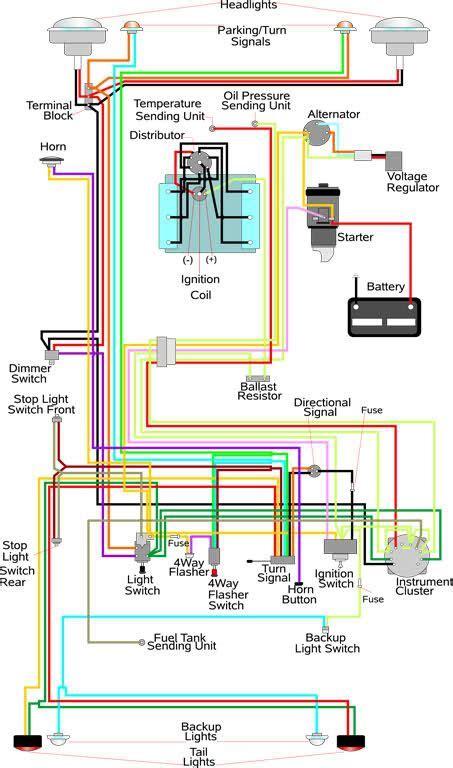 1959 Jeep Cj5 Wiring Diagram (ePUB/PDF) Free Jeep Cj Wiring Diagram Pdf on