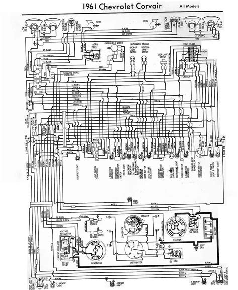 Outstanding 1961 Chevy Wiring Diagram Epub Pdf Online Wiring Library Chakradiagramboompriceit
