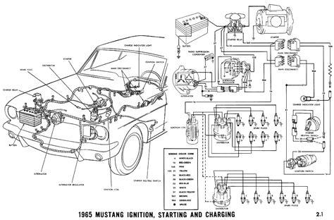 1965 Mustang Charging Wiring Diagram Schematic (ePUB/PDF) Free