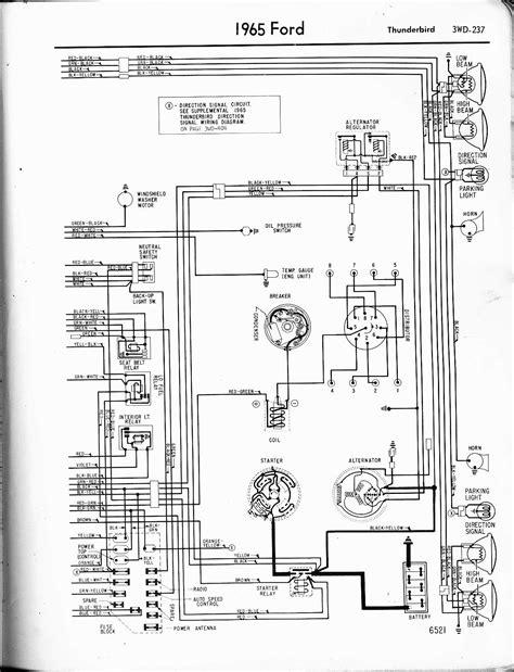 1965 Thunderbird Wiring Harness Diagram (ePUB/PDF)