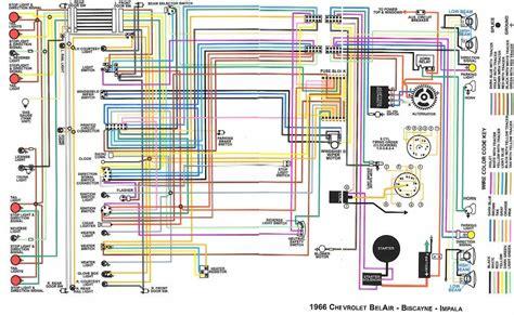 1966 Chevy Impala Wiring Schematic (ePUB/PDF)
