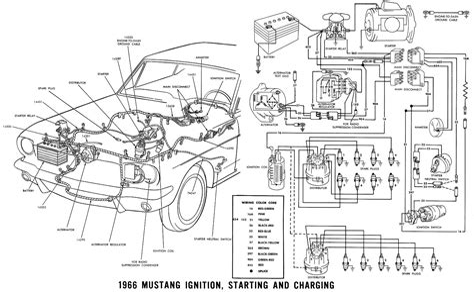 mustang headlight switch wiring diagram images 1966 mustang engine wiring diagram allsuperabrasive