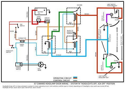 1967 camaro headlight motor wiring diagram