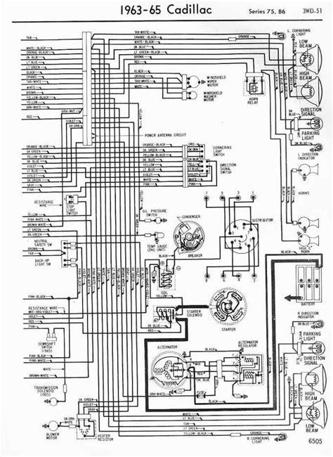 Wondrous 1967 Impala Gauge Wiring Diagram Epub Pdf Wiring Cloud Hisonuggs Outletorg