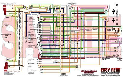 68 chevelle wiring schematic 1968 chevelle wiring schematic  pdf   epub   1968 chevelle wiring schematic  pdf   epub