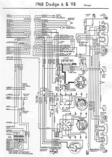 1968 Dodge Coronet Wiring Diagram (ePUB/PDF)The Hackney Hive