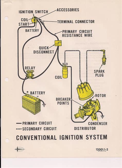 1968 ford falcon wiring diagram