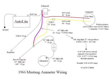 Awesome 1968 Mustang Ammeter Wiring Diagram Epub Pdf Wiring Digital Resources Remcakbiperorg