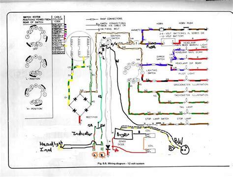 1969 Bsa Wiring Diagram Epub Pdf