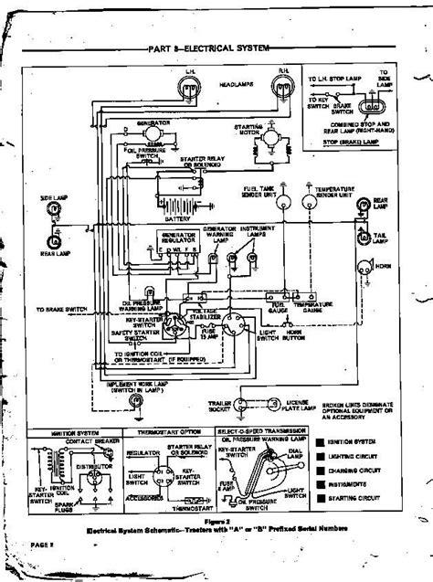 1969 cougar turn signal wiring diagram