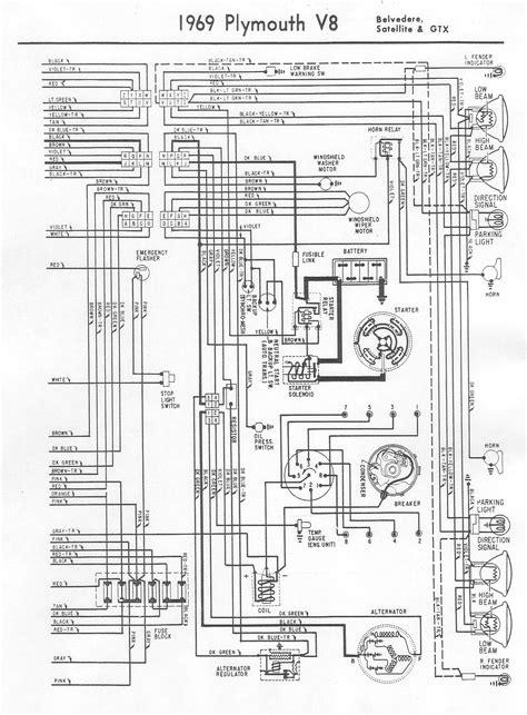 1969 Road Runner Wiring Diagram Schematic (ePUB/PDF) Free