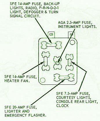 1970 ford torino fuse box diagram