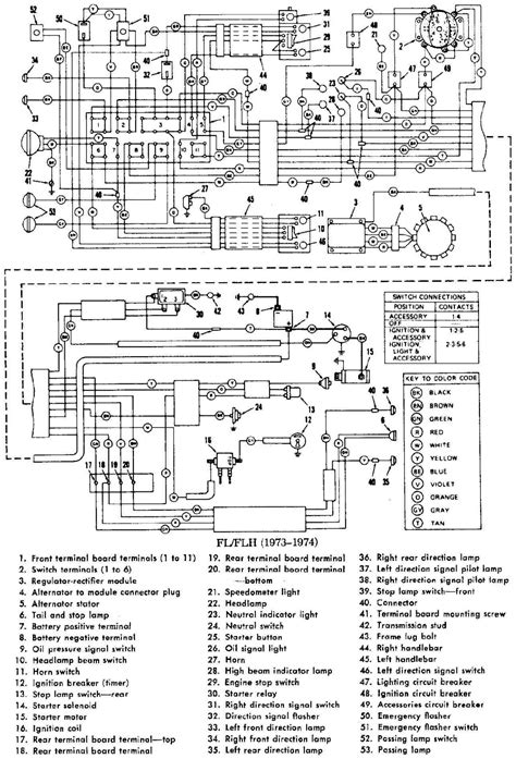 1973 Harley Davidson Wiring Diagram (Free ePUB/PDF) on