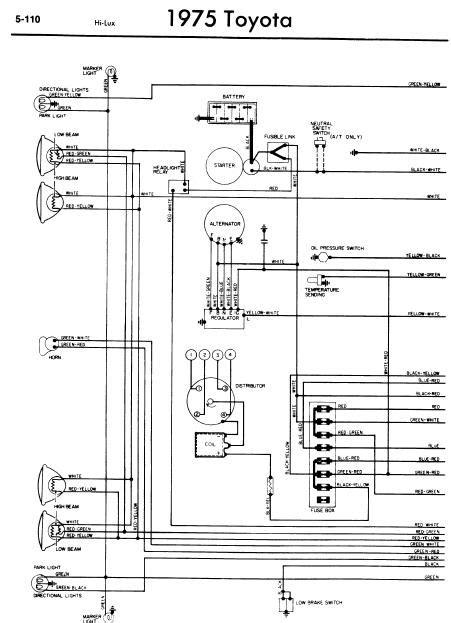 1975 Toyota Hilux Wiring Diagram (ePUB/PDF) on