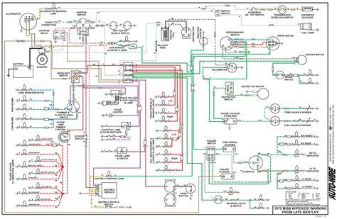 1976 Mgb Wiring Schematic Epub Pdf
