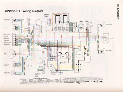 1977 Kz650 Wiring Diagram (Free ePUB/PDF)