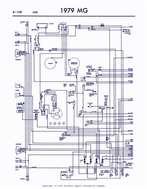 Pleasant 1979 Mgb Ignition Wire Diagram Epub Pdf Wiring 101 Capemaxxcnl