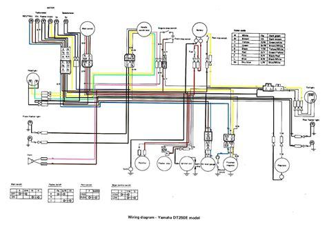 1979 Yamaha 250 Wiring Diagram (ePUB/PDF)