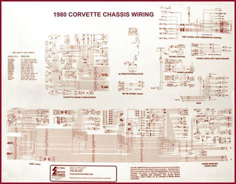 1980 corvette engine wiring diagram