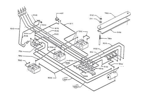 1982 Club Car 36v Wiring Diagram Pdf Epub Ebook