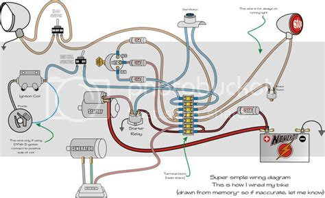 Awesome 1983 Harley Sportster Wiring Diagram Epub Pdf Wiring 101 Photwellnesstrialsorg