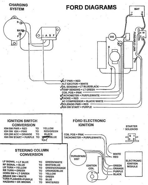 1985 Mustang Ignition Switch Wiring Diagram Pdf Epub Ebook