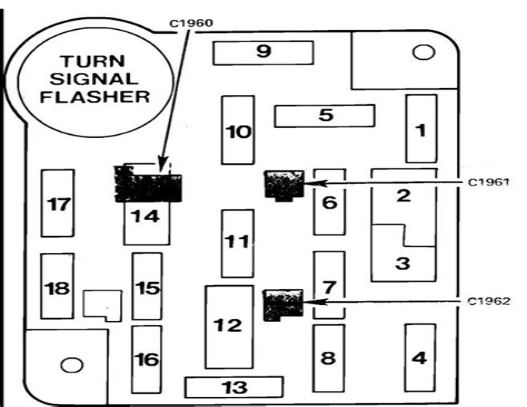 1986 F150 Fuse Panel Diagram (ePUB/PDF)
