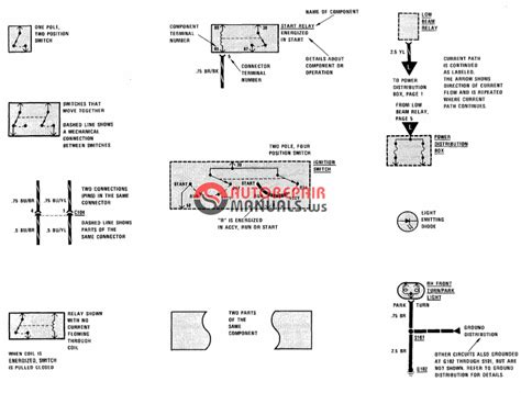 1987 Bmw 528e Wiring Diagram (ePUB/PDF) Free