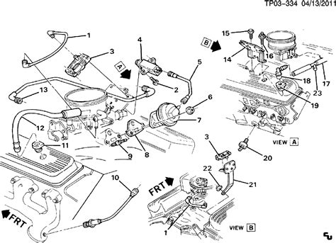 Pleasant 1987 Chevy Engine Diagram Epub Pdf Wiring Digital Resources Counpmognl