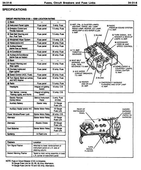 1987 E350 Econoline Fuse Box Diagram Ford Truck (ePUB/PDF)