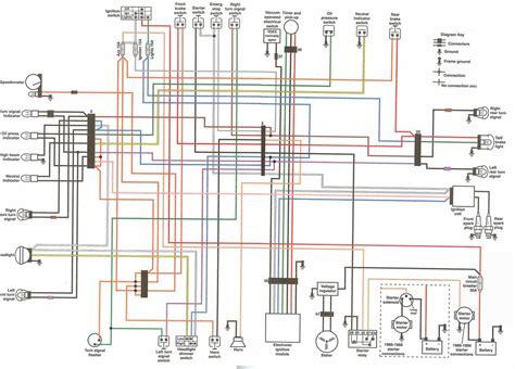 Amazing 1987 Harley Sportster Wiring Diagram Epub Pdf Wiring 101 Photwellnesstrialsorg