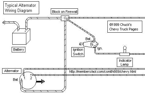 1988 Chevy Truck Alternator Wiring Pdf Epub Ebook