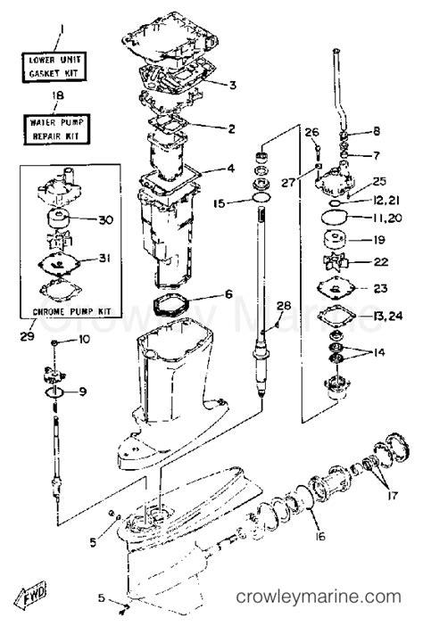 1988 Yamaha Outboard Service Repair Manual (ePUB/PDF)