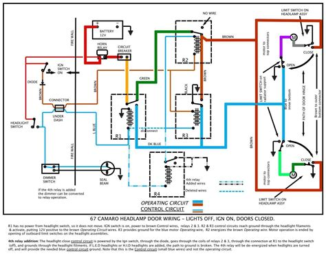 Superb 1988S 10 Wiper Wiring Diagram Epub Pdf Wiring 101 Capemaxxcnl