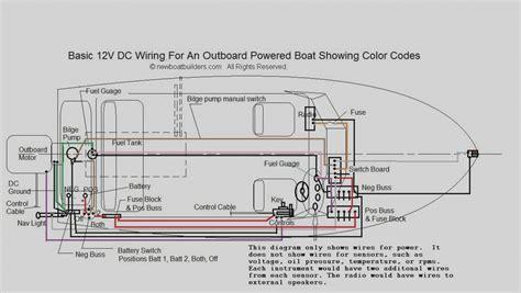 [DIAGRAM_4PO]  1989 Bass Tracker Wiring Diagram | 1989 Bass Tracker Wiring Diagram |  | eBook Download